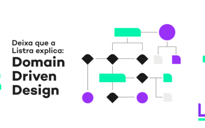 Deixa que a Listra explica: Domain-Driven Design